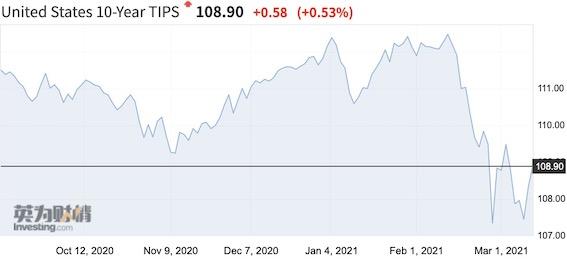 """超级商品周期持续,工业金属和原油仍是最佳""""通胀对冲"""""""