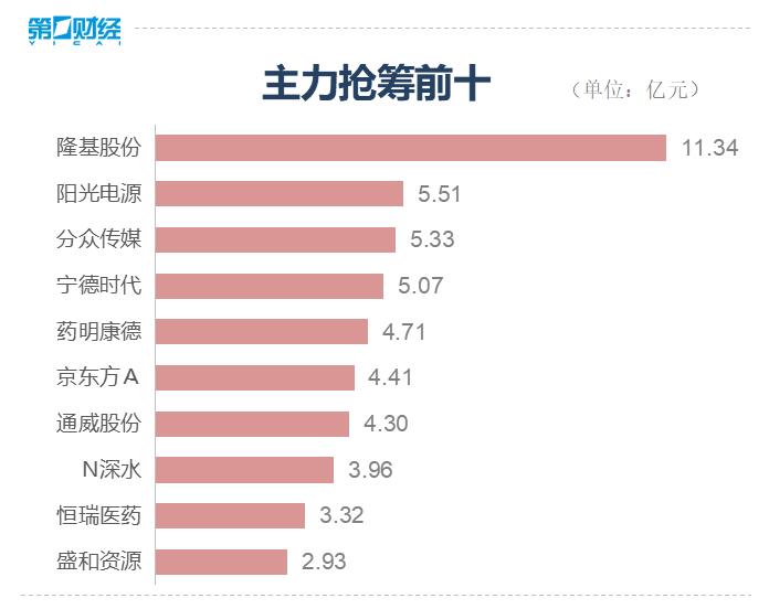 收盘丨创业板指涨1.37% 新疆板块掀涨停潮