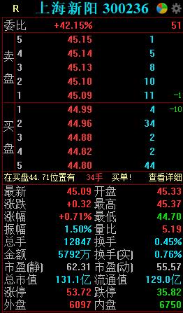 """""""国产替代化再提速,上海新阳又购入一台二手ASML光刻机"""