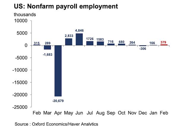 美国劳动力市场回暖明显,自动化浪潮下这些岗位可能一去不返