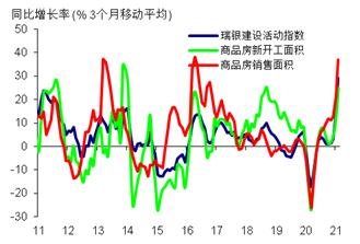 2021年各国gdp增速预测_高盛2021年中国经济展望 预计GDP增速为7.5 人民币升值在望
