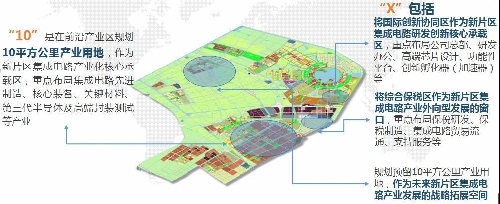 临港集成电路产业布局图