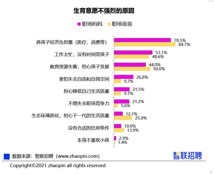 全国各地人口排名2021_2021年中国各省人口排名(一览国内各省市人口新排名图
