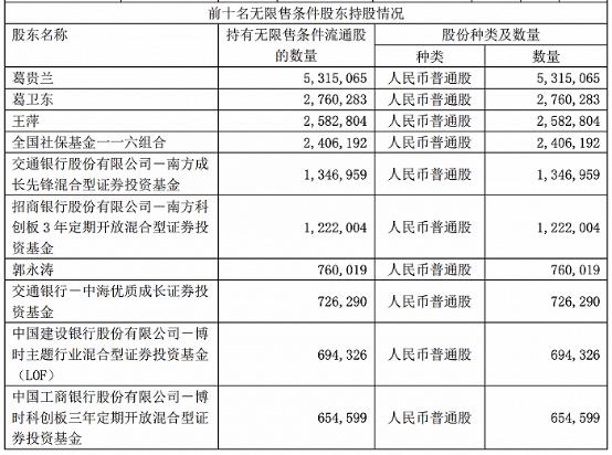 奇安信-U 2020年第三季度财报
