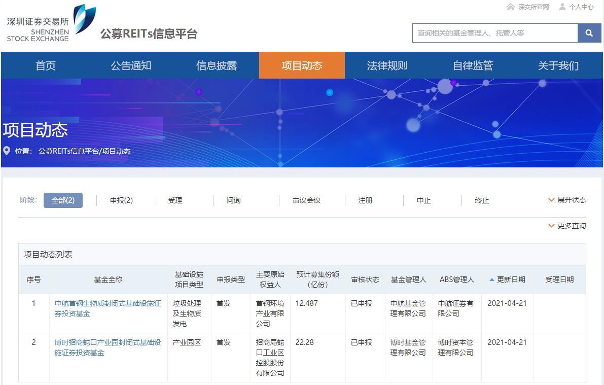 深交所正式接收首批基础设施公募REITs项目申报