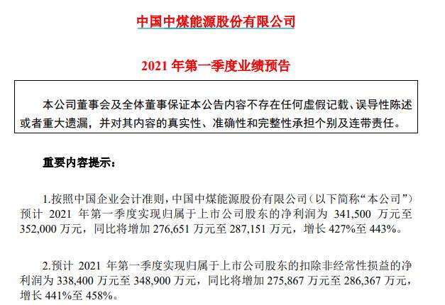2月以来大涨50%,中煤能源一季度净利预增超400%
