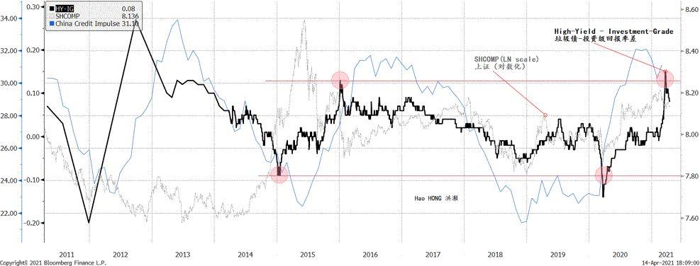 资料来源: 彭博, 交银国际预测
