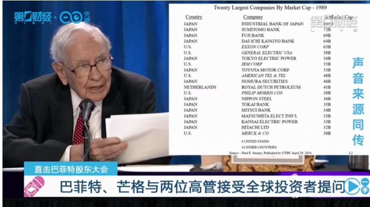 巴菲特列举1989年全球20大企业