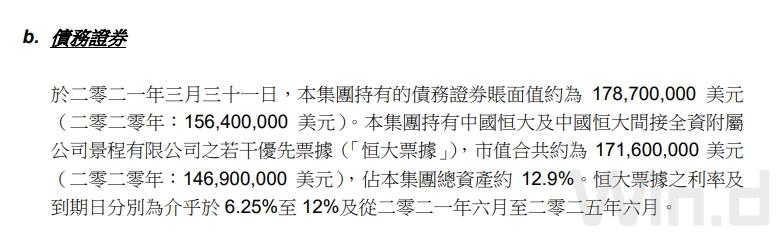 二号站平台注册恒大债务隐忧,中誉为何频施援手?