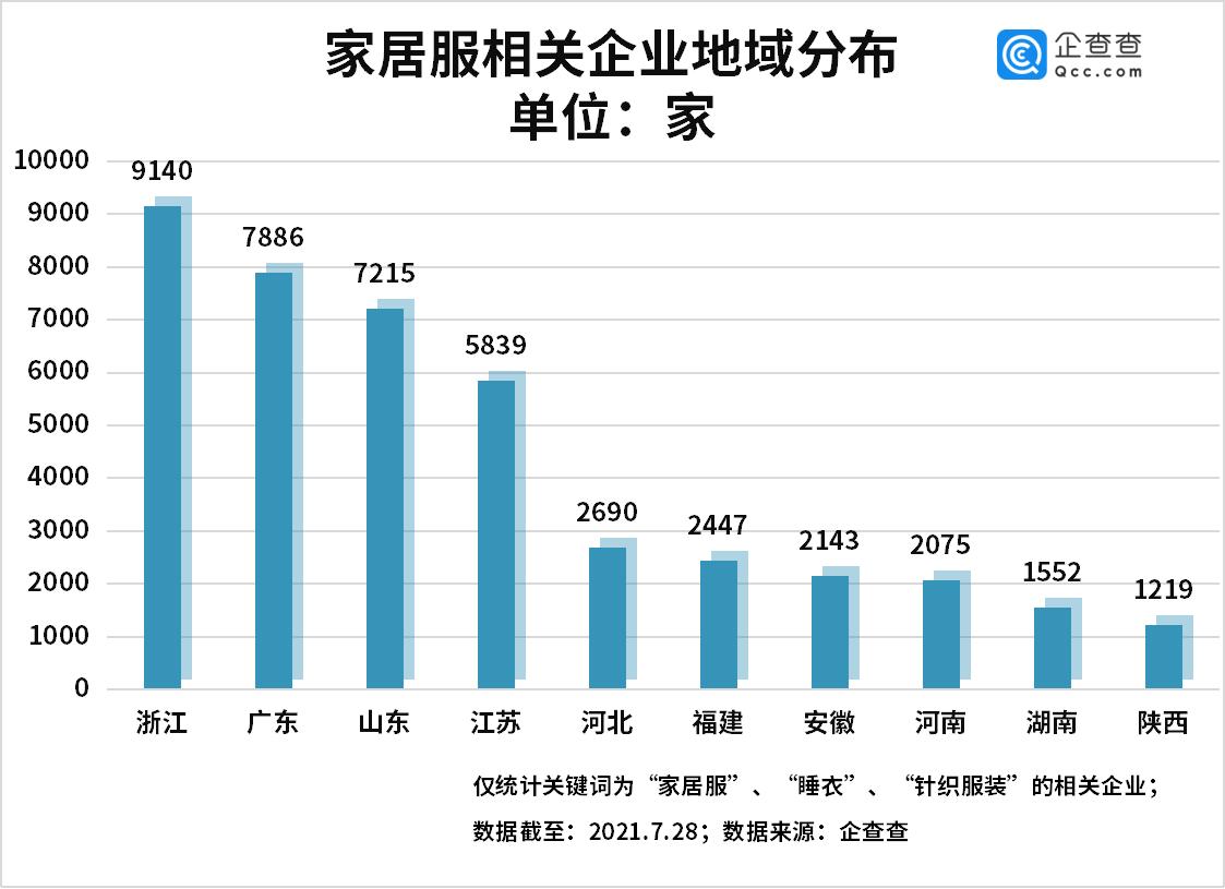 洪兴股份于深交所主板敲钟上市 成为中国家居服第一股