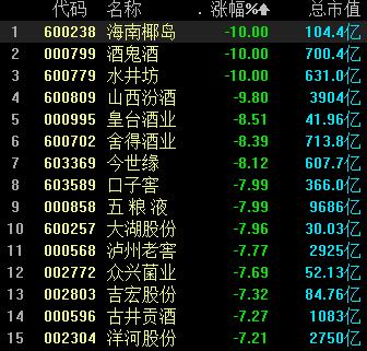 华谊兄弟股票适合长期投资么_尚慧能源股票