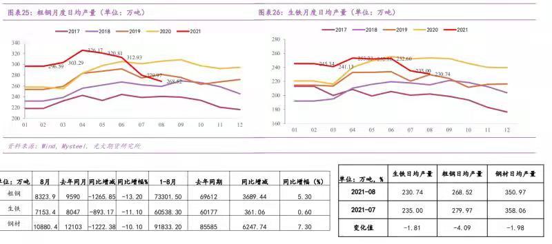 来源:国家统计局、光大期货