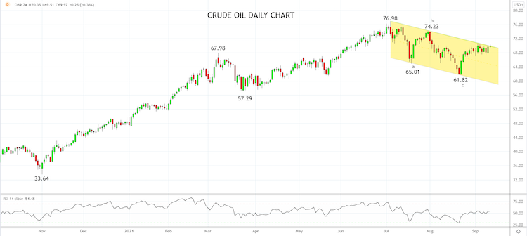 二号站平台注册中石油年内大涨三成!供给侧短缺下,油价再逼近80美元