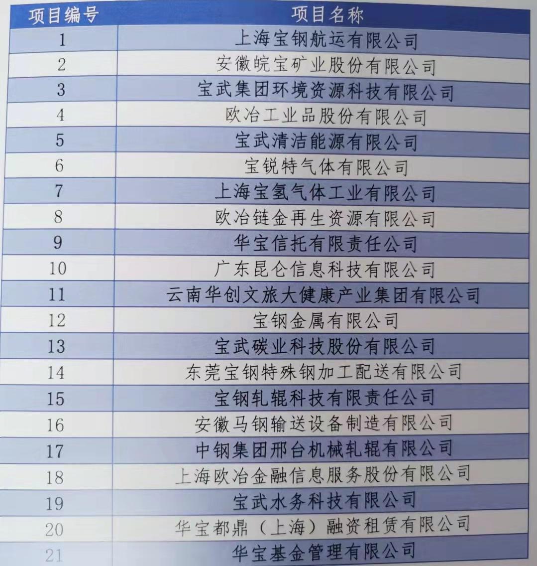 拟实施混改的21家企业