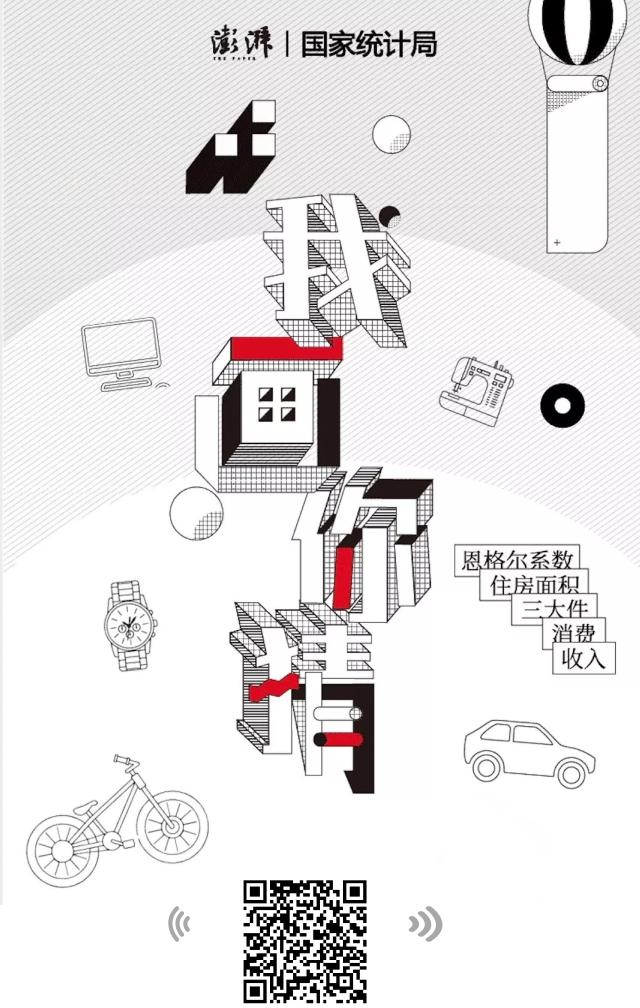 新中国70年  H5 我画你猜:人民生活的变迁你有数吗?
