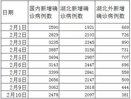 6條線均(jun)呈現向(xiang)下態勢,膠著(zhou)對壘不可(ke)松懈