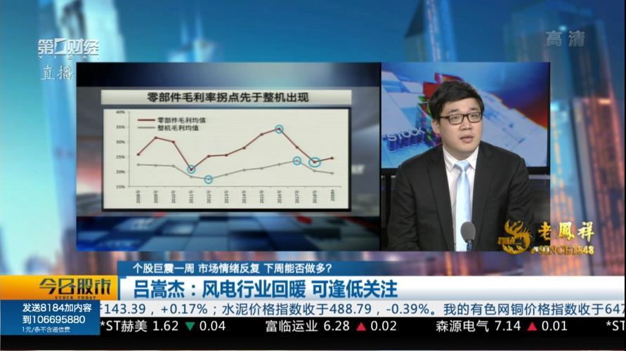 精选丨吕嵩杰:风电行业回暖 可逢低关注